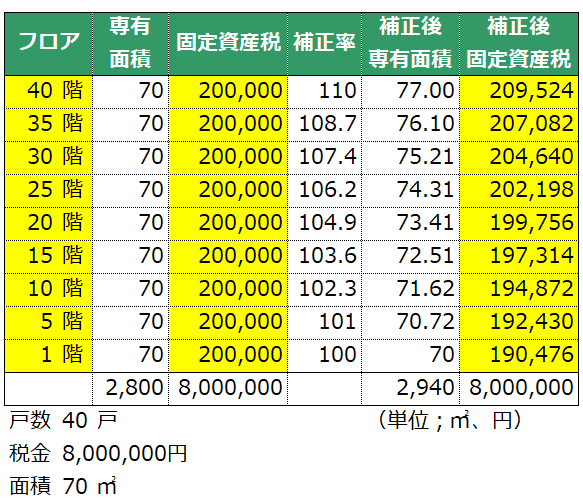 f:id:murakoshi5:20170829005719p:plain