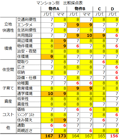 f:id:murakoshi5:20181026224925p:plain
